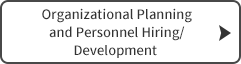 Organizational Planning and Personnel Hiring/Development